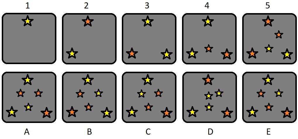 SHL Test Answers - Prepterminal