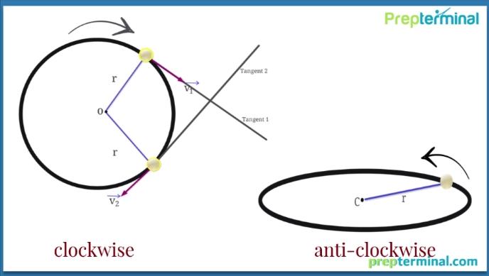 BMCT Circular Motion