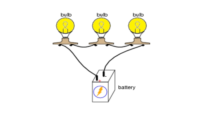 BMCT Series & Parallel Circuits